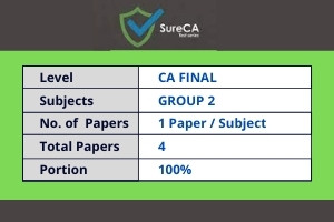 #6 – SURE CA – CAFINAL – Test Series – Group 2 – 4 Papers